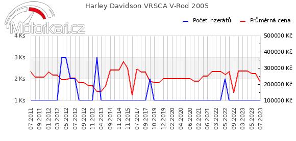 Harley Davidson VRSCA V-Rod 2005