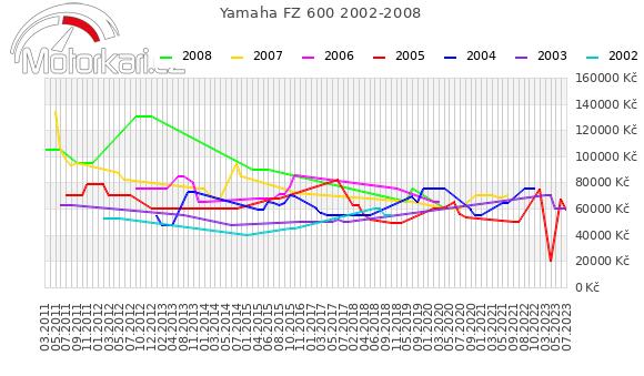 Yamaha FZ 600 2002-2008