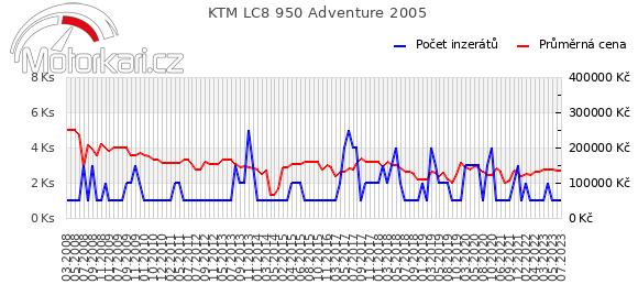 KTM LC8 950 Adventure 2005