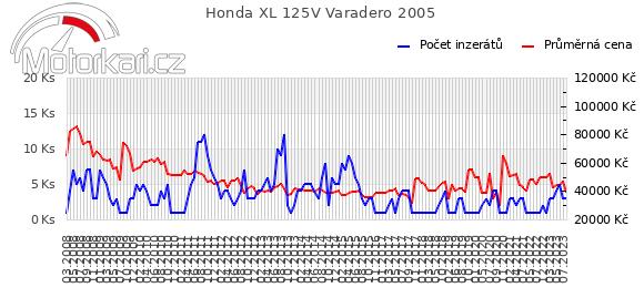 Honda XL 125V Varadero 2005