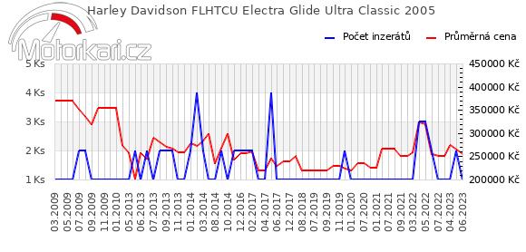 Harley Davidson FLHTCU Electra Glide Ultra Classic 2005