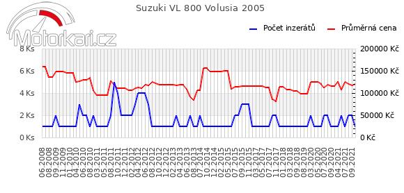 Suzuki VL 800 Volusia 2005