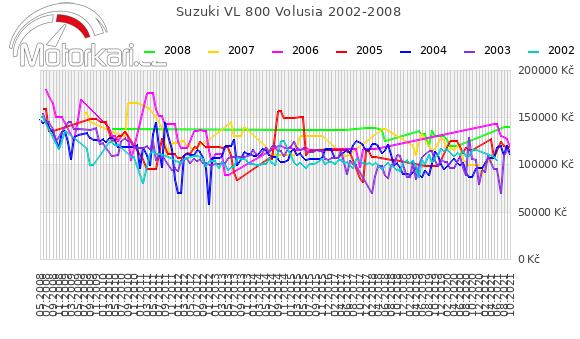 Suzuki VL 800 Volusia 2002-2008