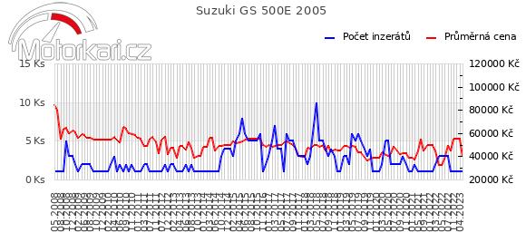 Suzuki GS 500E 2005