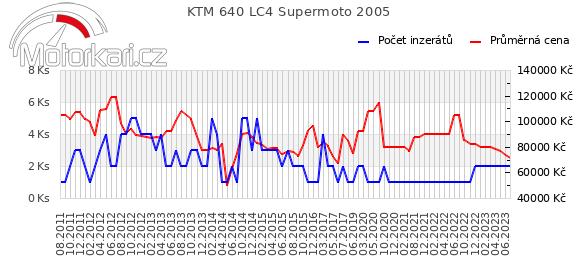 KTM 640 LC4 Supermoto 2005