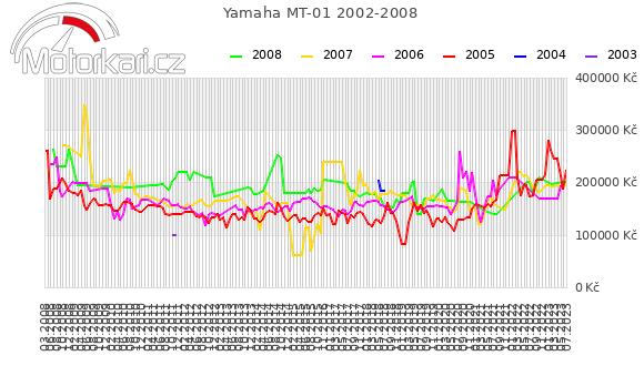 Yamaha MT-01 2002-2008