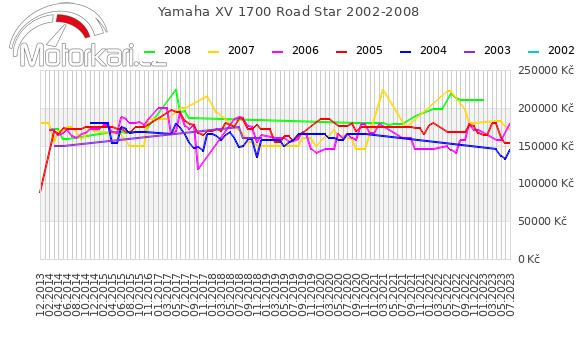 Yamaha XV 1700 Road Star 2002-2008
