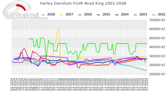Harley Davidson FLHR Road King 2002-2008