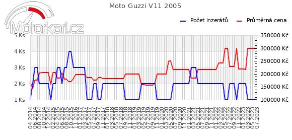 Moto Guzzi V11 2005