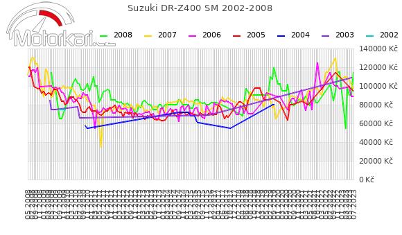 Suzuki DR-Z400 SM 2002-2008