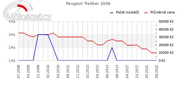 Peugeot Trekker 2006