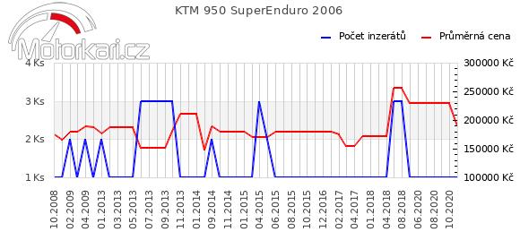 KTM 950 SuperEnduro 2006