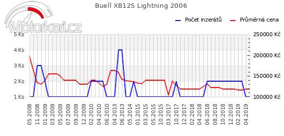 Buell XB12S Lightning 2006