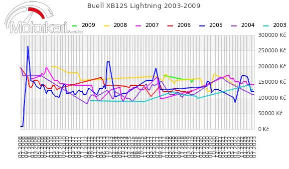 Buell XB12S Lightning 2003-2009