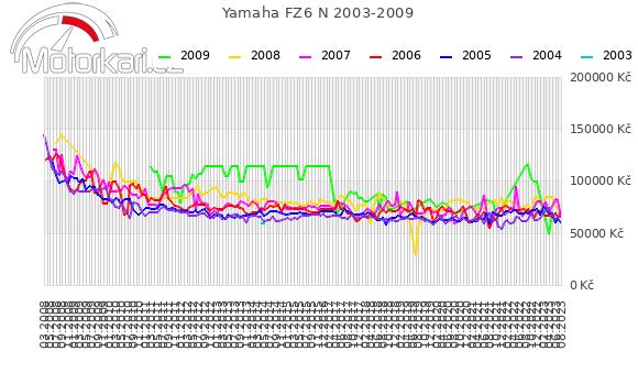 Yamaha FZ6 N 2003-2009