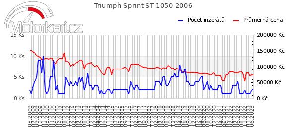 Triumph Sprint ST 1050 2006