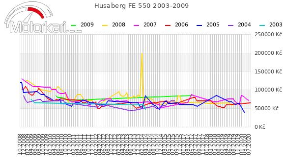Husaberg FE 550 2003-2009