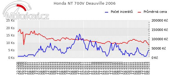 Honda NT 700V Deauville 2006