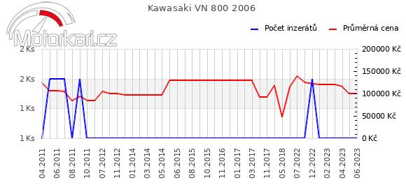 Kawasaki VN 800 2006