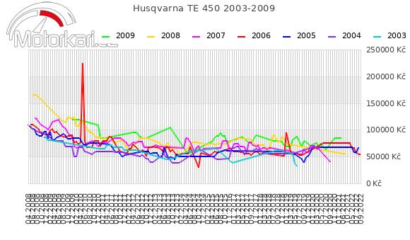 Husqvarna TE 450 2003-2009