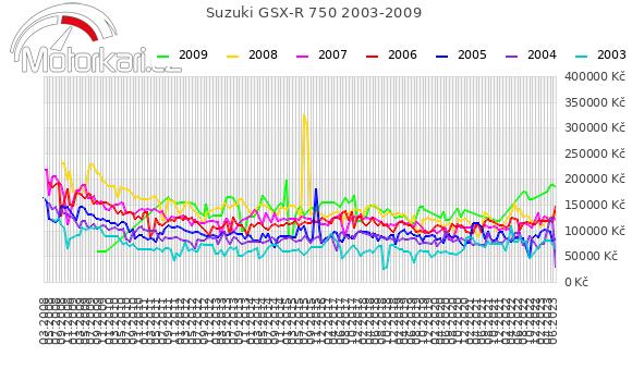 Suzuki GSX-R 750 2003-2009