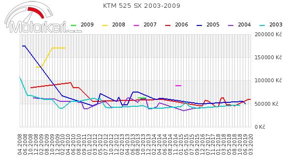 KTM 525 SX 2003-2009