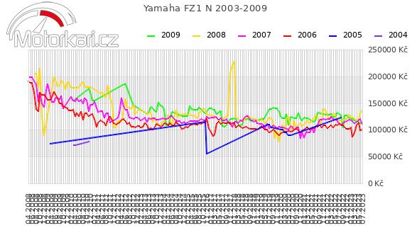 Yamaha FZ1 N 2003-2009