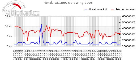Honda GL1800 GoldWing 2006