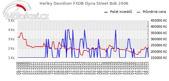 Harley Davidson FXDB Dyna Street Bob 2006