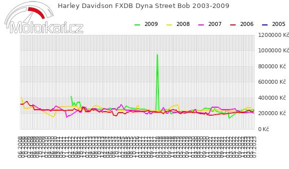 Harley Davidson FXDB Dyna Street Bob 2003-2009