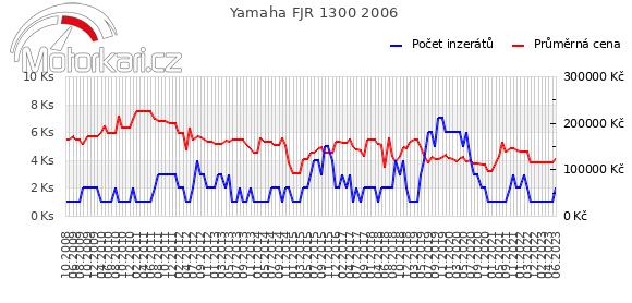 Yamaha FJR 1300 2006