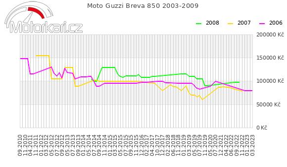 Moto Guzzi Breva 850 2003-2009