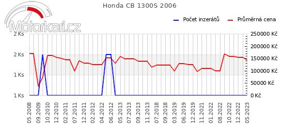 Honda CB 1300S 2006
