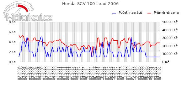 Honda SCV 100 Lead 2006