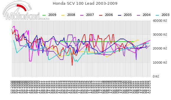 Honda SCV 100 Lead 2003-2009
