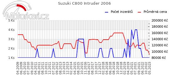 Suzuki C800 Intruder 2006
