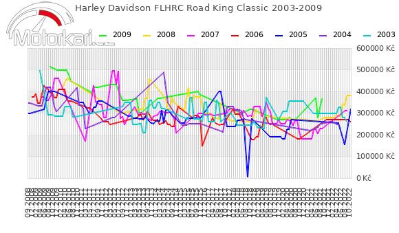 Harley Davidson FLHRC Road King Classic 2003-2009