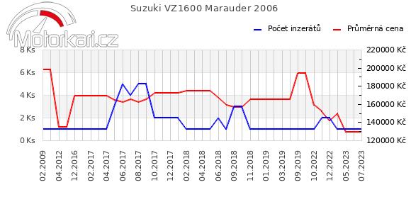 Suzuki VZ1600 Marauder 2006