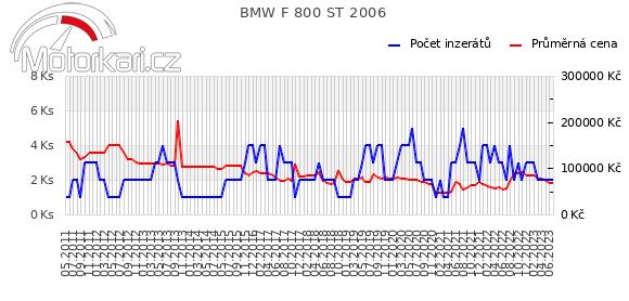 BMW F 800 ST 2006
