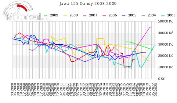 Jawa 125 Dandy 2003-2009