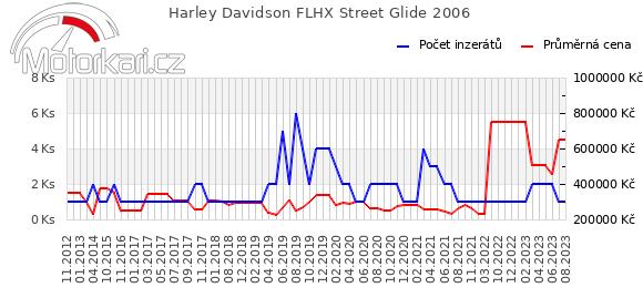 Harley Davidson FLHX Street Glide 2006