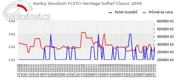 Harley Davidson FLSTCI Heritage Softail Classic 2006