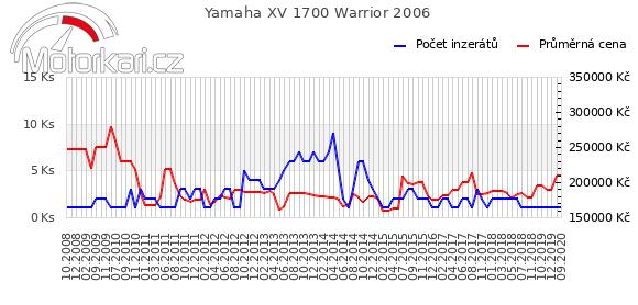 Yamaha XV 1700 Warrior 2006