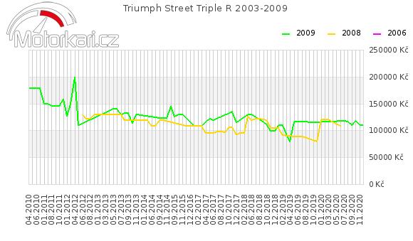 Triumph Street Triple R 2003-2009
