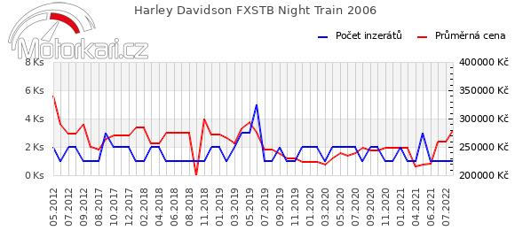 Harley Davidson FXSTB Night Train 2006