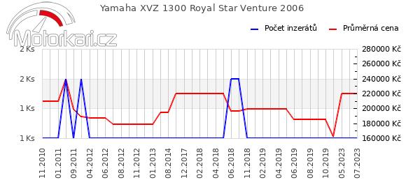 Yamaha XVZ 1300 Royal Star Venture 2006