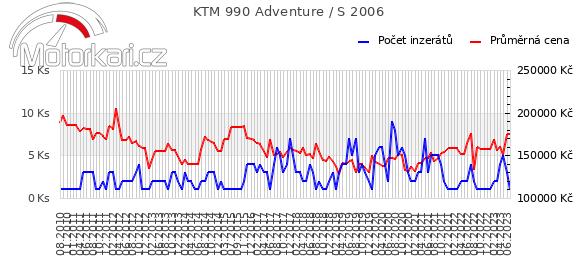KTM 990 Adventure / S 2006