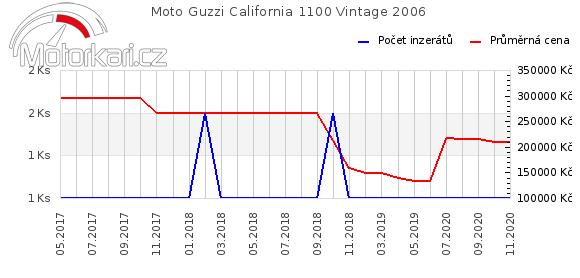 Moto Guzzi California 1100 Vintage 2006