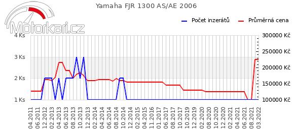 Yamaha FJR 1300 AS 2006