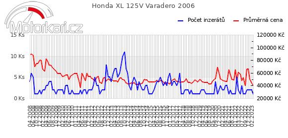 Honda XL 125V Varadero 2006